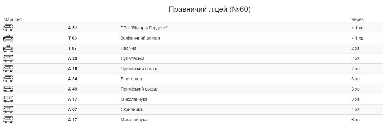 Онлайн та смс-ками: у Львові на телефон повідомлятимуть, коли приїде маршрутка фото