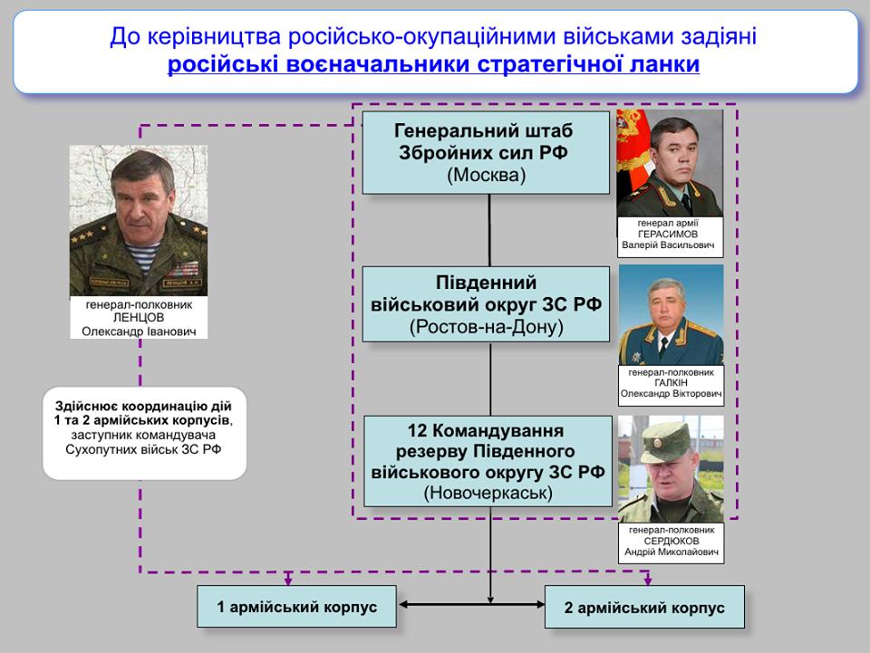 Андрій Сердюков (Сєдов)