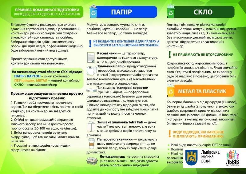 Для львів ян розробили інформаційний буклет з правилами сортування ... 4e4e327ce19eb