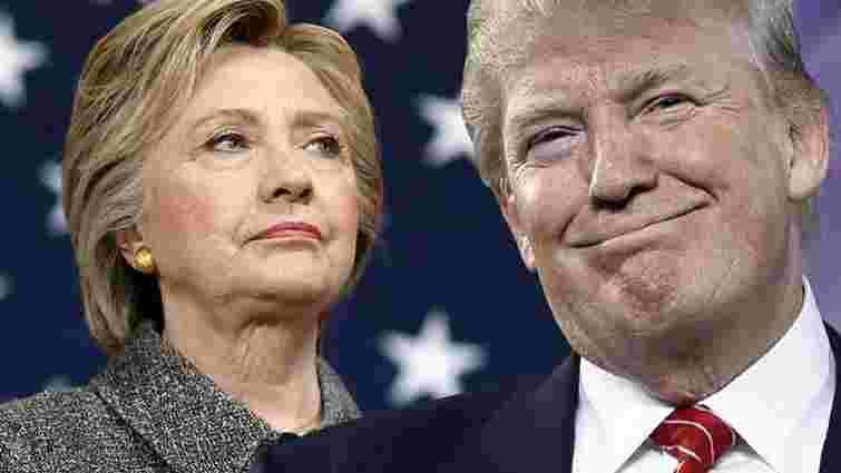 Гілларі Клінтон випередила Дональда Трампа на виборах майже на 3 млн голосів