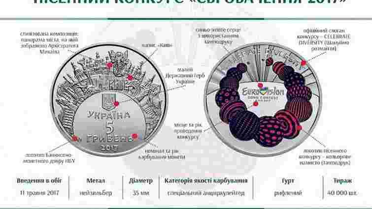 Нацбанк випустив до «Євробачення» пам'ятну монету