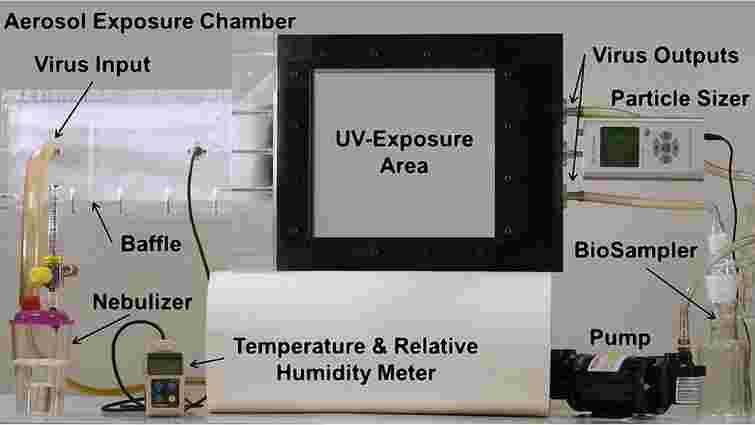 Американські вчені створили ультрафіолетову лампу, яка вбиває сезонні віруси грипу