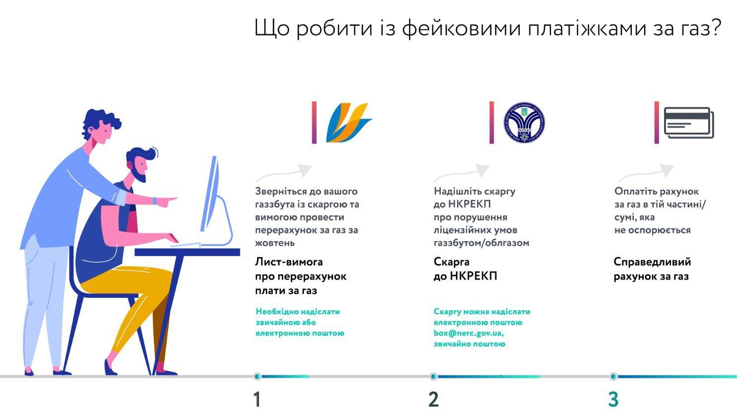 Українці отримують платіжки з віртуальними боргами, - Нафтогаз, фото-1