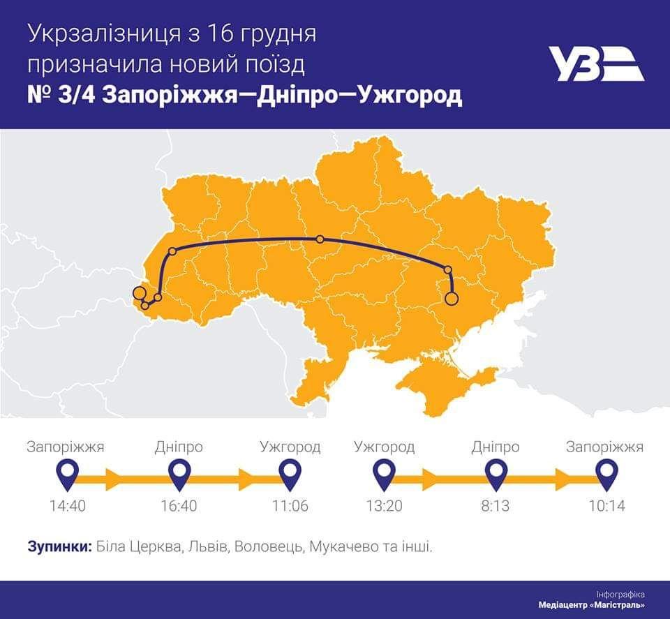 Схема руху потяга з Запоріжжя до Ужгорода, натисніть для перегляду в повному розмірі