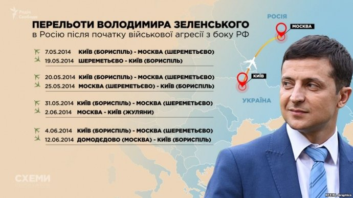 Інфографіка польотів Зеленського до Росії від початку нападу РФ на Україну