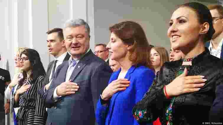 Партія Порошенка «Європейська солідарність» почала нарощувати рейтинг