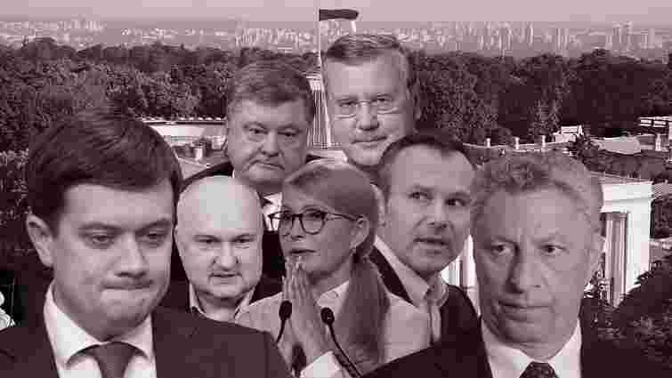 Покарання як нав'язлива ідея української політики