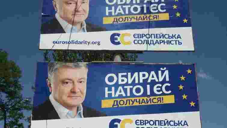Виборчу кампанію партії Порошенка фінансували невідомі фірми без контактних телефонів
