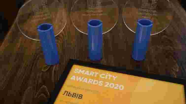 Львів отримав нагороди у трьох номінаціях Kyiv Smart City Forum