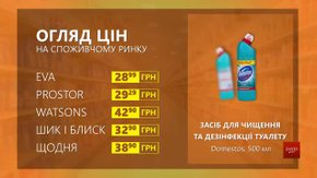 Огляд цін на засіб для чищення та дезінфекції Domestos у мережевих магазинах