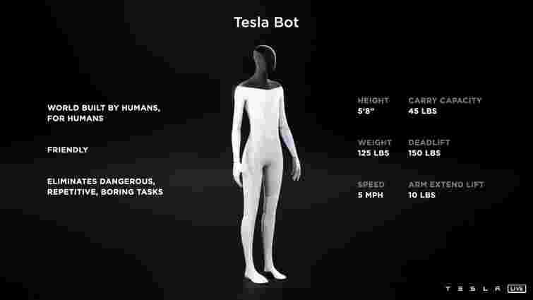 Tesla обіцяє створити робота-гуманоїда вже наступного року