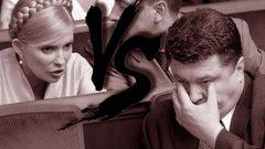 Порошенко vs Тимошенко: в кого які шанси?