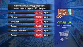 Шоколад Roshen. Огляд цін у львівських супермаркетах за 18 липня