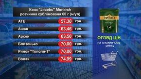 Кава розчинна Jacobs Monarch. Огляд цін у львівських супермаркетах за 14 вересня
