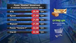 Рулет Roshen. Огляд цін у львівських супермаркетах за 17 вересня
