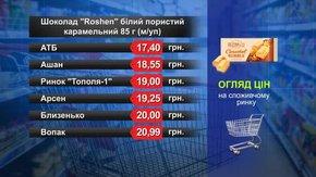 Шоколад Roshen. Огляд цін у львівських супермаркетах за 20 вересня