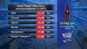Pepsi. Огляд цін у львівських супермаркетах за 21 вересня