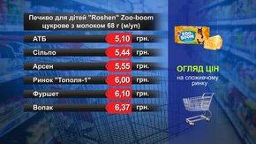 Печиво для дітей Roshen Zoo-boom. Огляд цін у львівських супермаркетах за 12 листопада