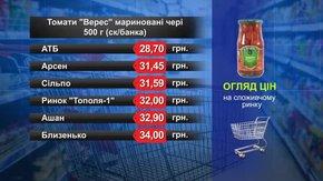 Томати «Верес»мариновані чері. Огляд цін у львівських супермаркетах за 3 січня