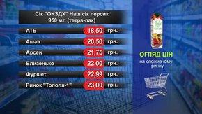 Сік «ОКЗДХ» персиковий. Огляд цін у львівських супермаркетах за 14 січня