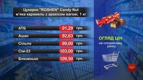 Цукерки ROSHEN Candy Nut. Огляд цін у львівських супермаркетах за 6 липня