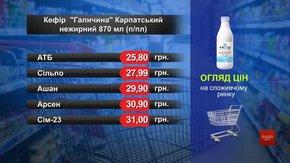 Кефір «Галичина» Карпатський. Огляд цін у львівських супермаркетах за 7 липня