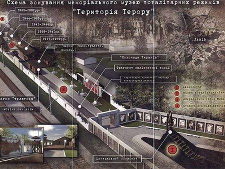 У Львові погодили умови забудови музею «Територія терору»