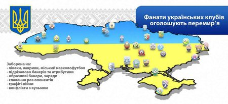 Футбольні ультрас України оголосили загальне перемир'я