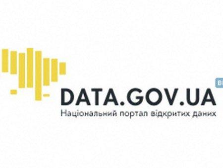 В Україні створили національний портал відкритих даних уряду