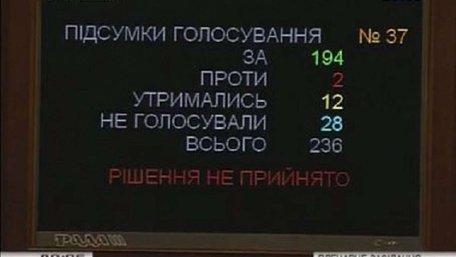 Юрій Луценко пояснив провал голосування за відставку Кабміну «травмою 2005 року»
