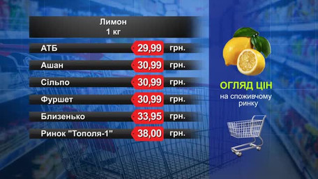 Лимони. Огляд цін у львівських супермаркетах за 21 лютого