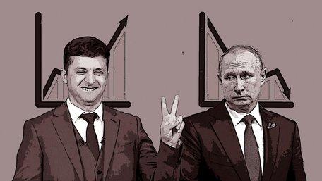 Путін – Зеленський: рейтингове протистояння