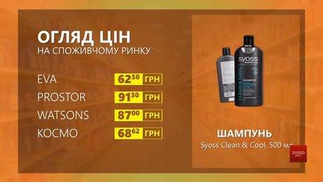Огляд цін на шампунь Syoss чоловічий у мережевих магазинах