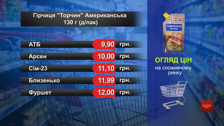 Гірчиця «Торчин» американська. Огляд цін у львівських супермаркетах за 3 квітня