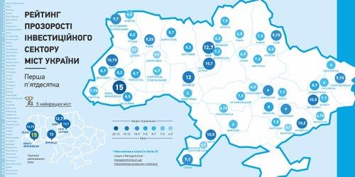 Рейтинг найпривабливіших для інвесторів міст України