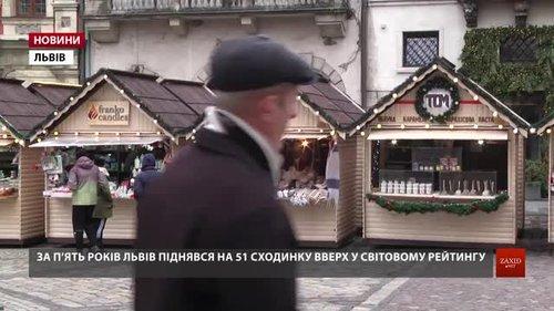 За 5 років Львів піднявся на 51 сходинку у світовому рейтингу привабливості для туристів