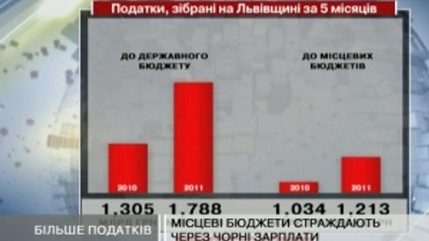 Податкова служба помітила зростання економіки на Львівщині