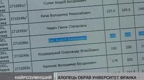 Львівський випускник набрав рекордну кількість балів під час ЗНО