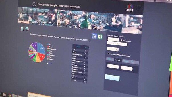 У мерії Львова презентували сучасний електронний сервіс «Панель міста»