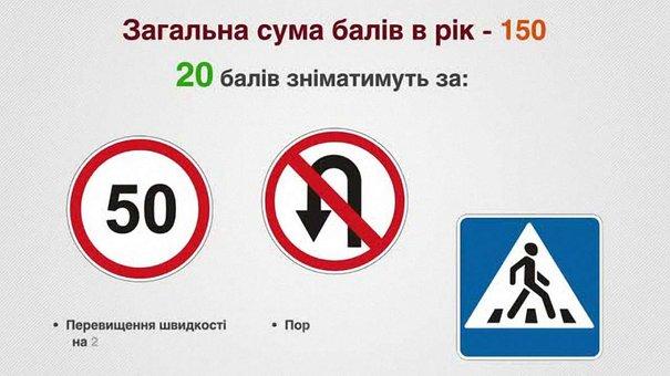 За новими правилами дорожнього руху водії зможуть не платити за порушення