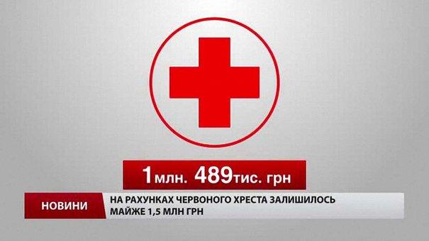 Червоний Хрест зволікає з допомогою львівському пацієнту Максиму Стасіву