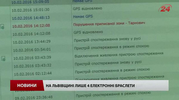 Поліція Львівщини залишилася без електронних браслетів