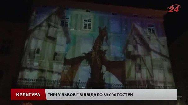 На одній з кав'ярень Львова ожив дракон