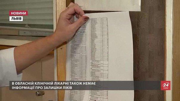 Лікарні на Львівщині не поспішають вивішувати для пацієнтів списки безкоштовних ліків