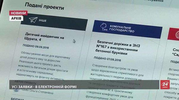 Громадські організації Львова для втілення своїх ідей отримають ₴20-100 тис.