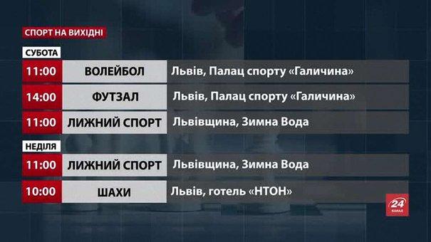 На вихідних львів`ян запрошують на змагання із волейболу, шахів та лижні перегони