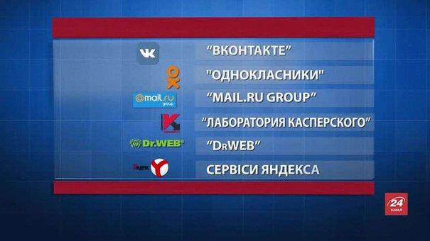 Інтернет-провайдери пояснили, чому непросто впровадити санкції проти російських соцмереж