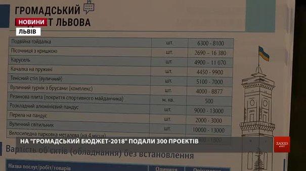 На «Громадський бюджет-2018» львів'яни подали 300 освітніх та спортивних проектів