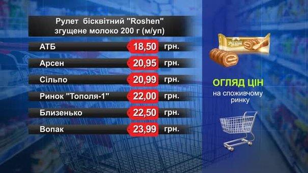 Бісквітний рулет.  Огляд цін у львівських супермаркетах за 9 січня