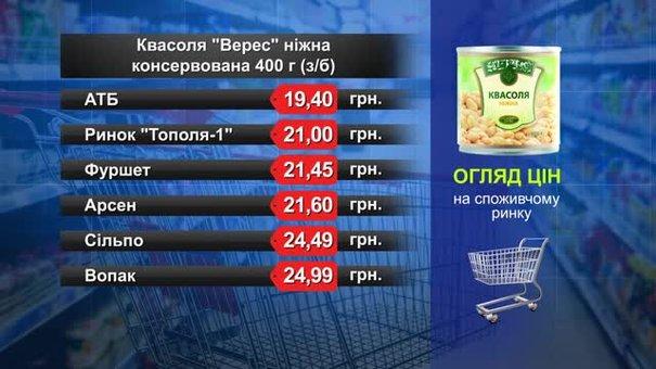 Квасоля. Огляд цін у львівських супермаркетах за 17 січня